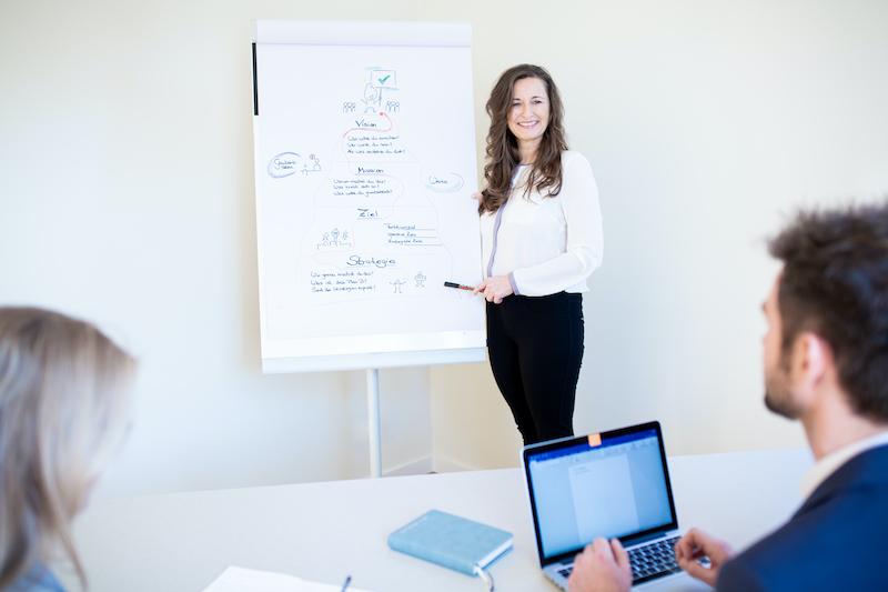 Sandra Laudenbach beim Coaching